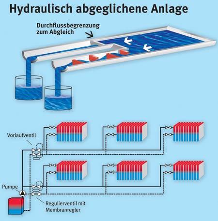 hy_abgleich2